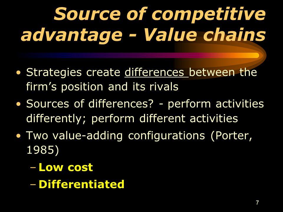 Source of competitive advantage - Value chains
