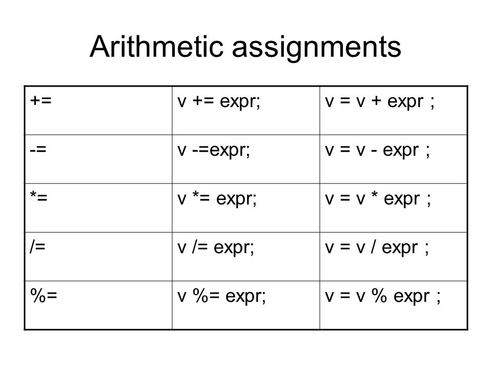 Arithmetic assignments