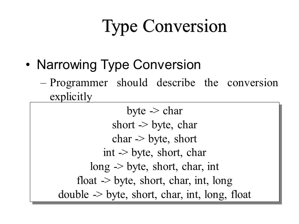 Type Conversion Narrowing Type Conversion