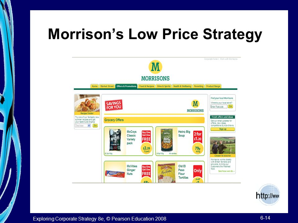 Morrison's Low Price Strategy