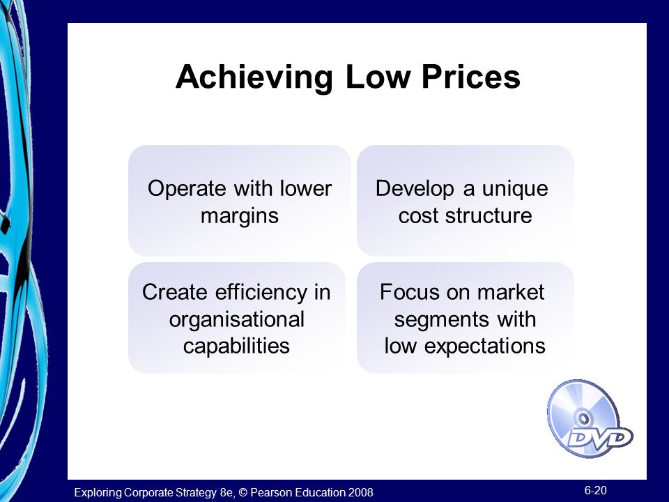 Achieving Low Prices Operate with lower margins Develop a unique