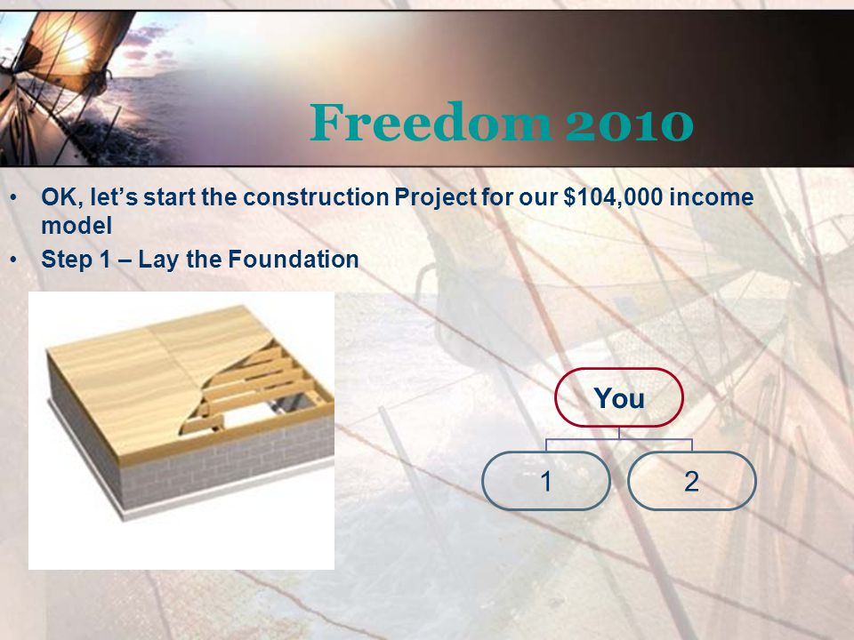 Freedom 2010 OK, let's start the construction Project for our $104,000 income model.