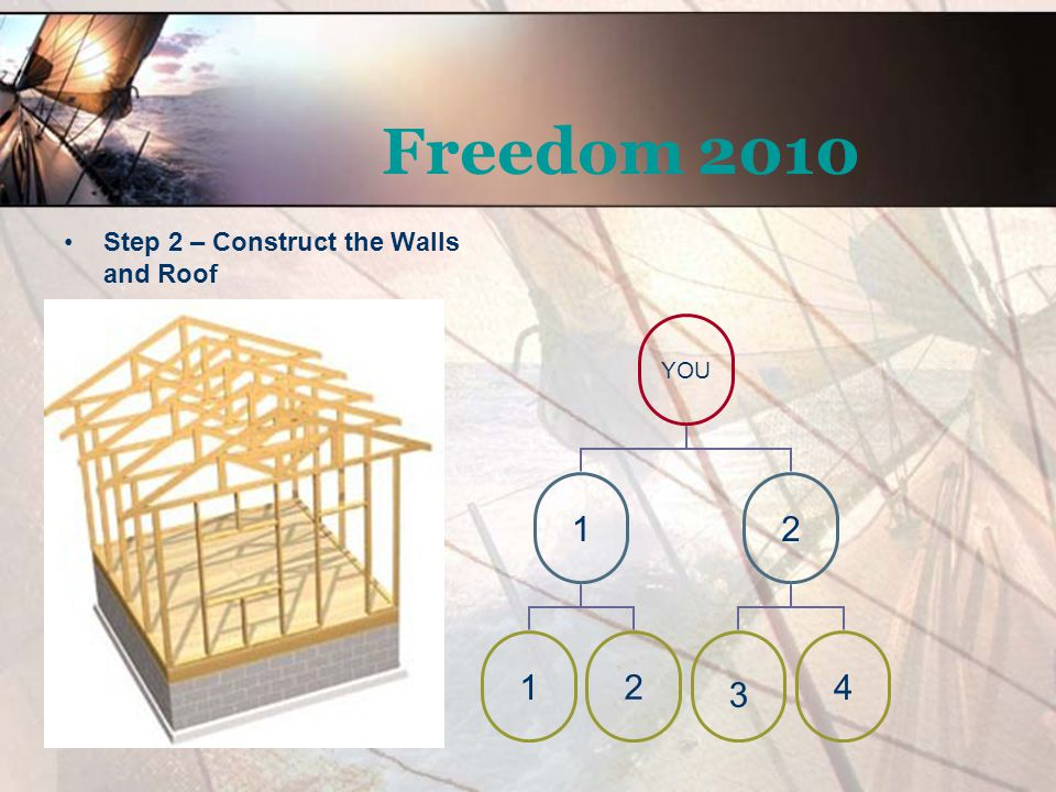 Freedom 2010 Step 2 – Construct the Walls and Roof