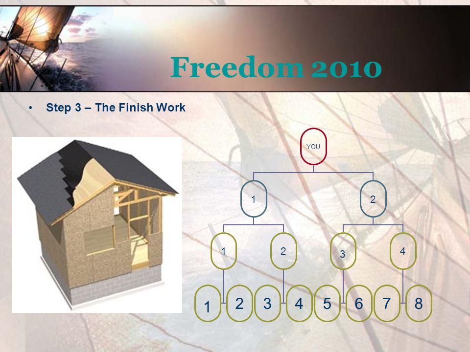 Freedom 2010 Step 3 – The Finish Work