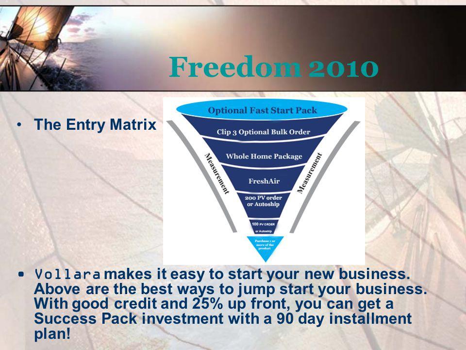 Freedom 2010 The Entry Matrix