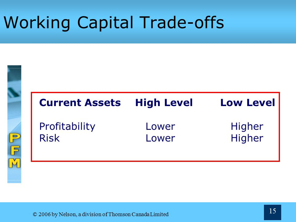Working Capital Trade-offs