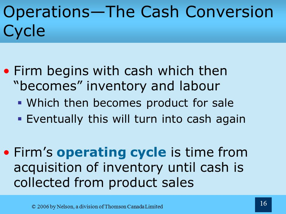 Operations—The Cash Conversion Cycle