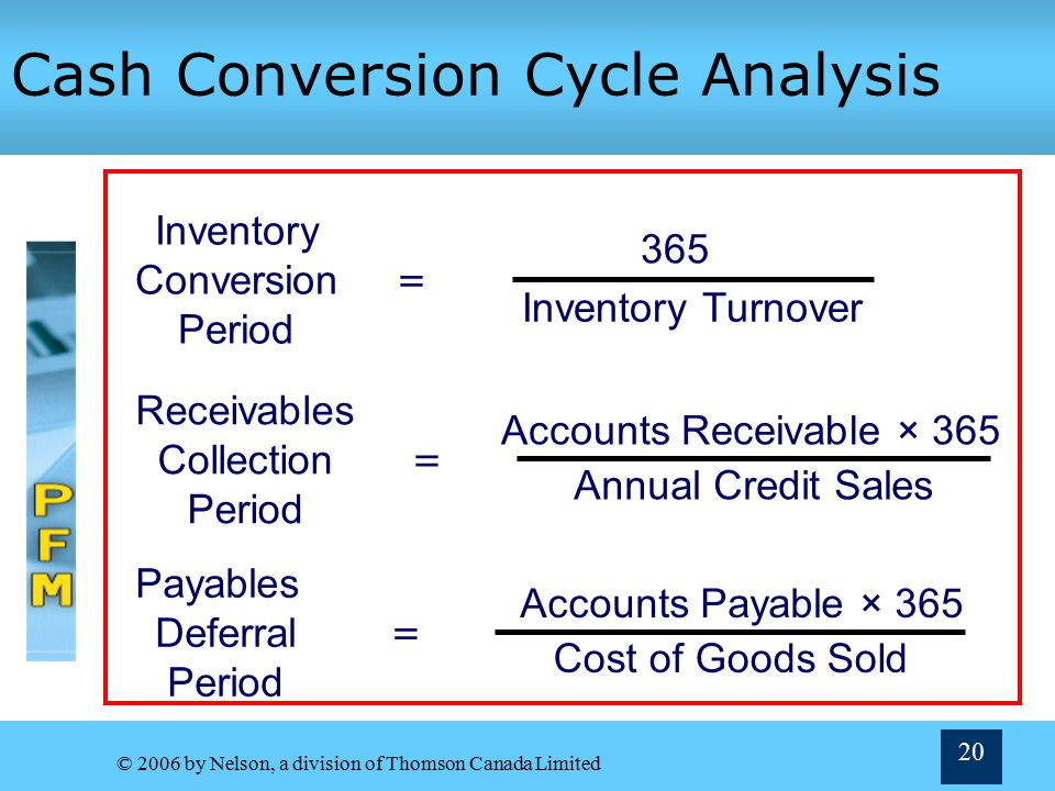 Cash Conversion Cycle Analysis