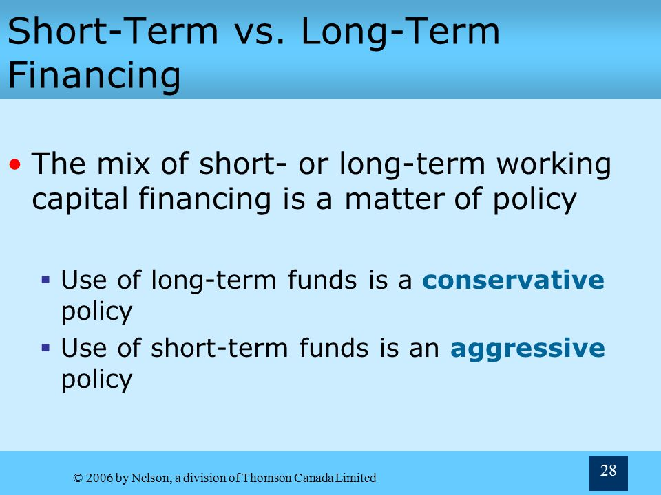 Short-Term vs. Long-Term Financing