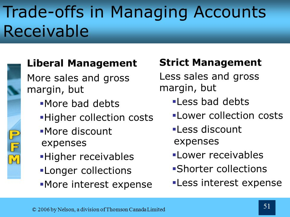 Trade-offs in Receivable Management