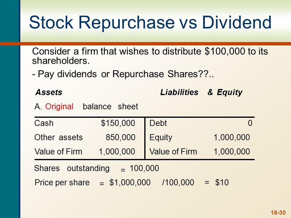 Stock options effect on balance sheet