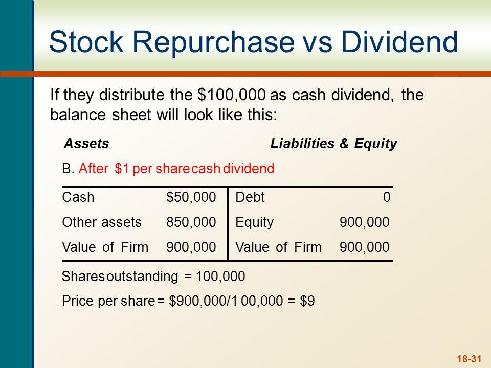 Stock Repurchase vs Dividend