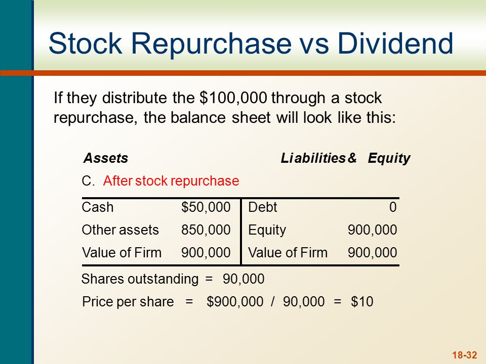 Stock Dividends Pay additional shares of stock instead of cash. Increases the number of outstanding shares.