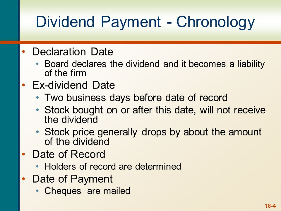 Figure 18.2 - Price Behavior around ex date