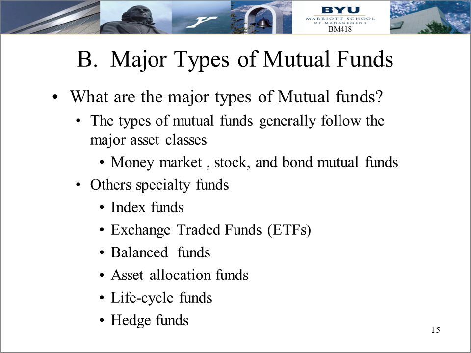 B. Major Types of Mutual Funds