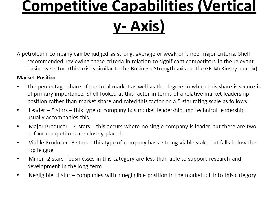 Competitive Capabilities (Vertical y- Axis)