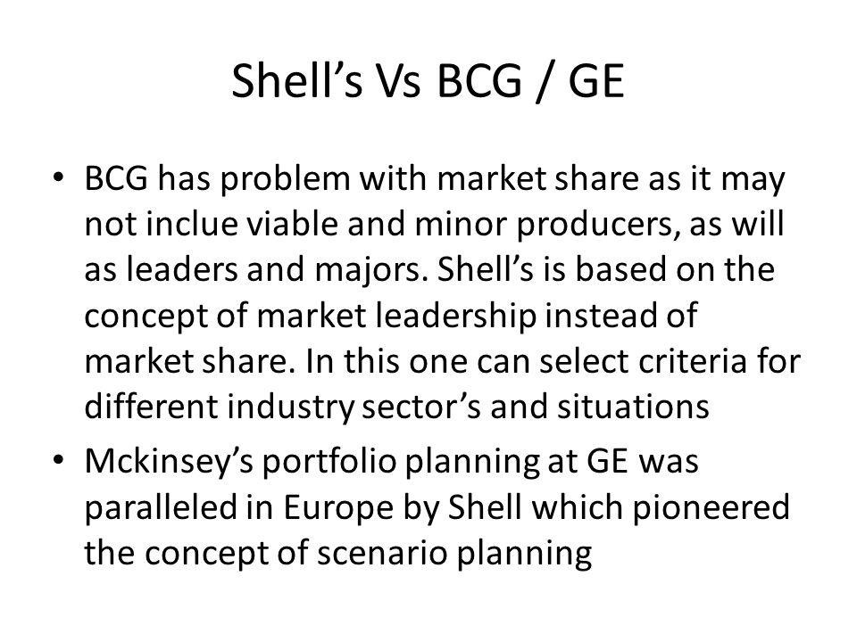 Shell's Vs BCG / GE