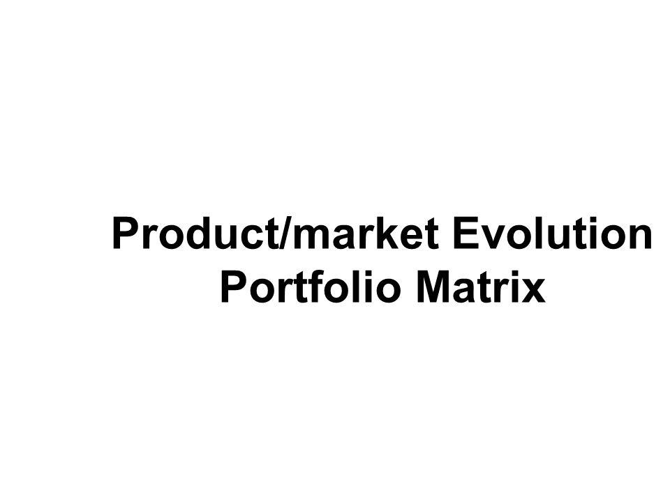 Product/market Evolution Portfolio Matrix