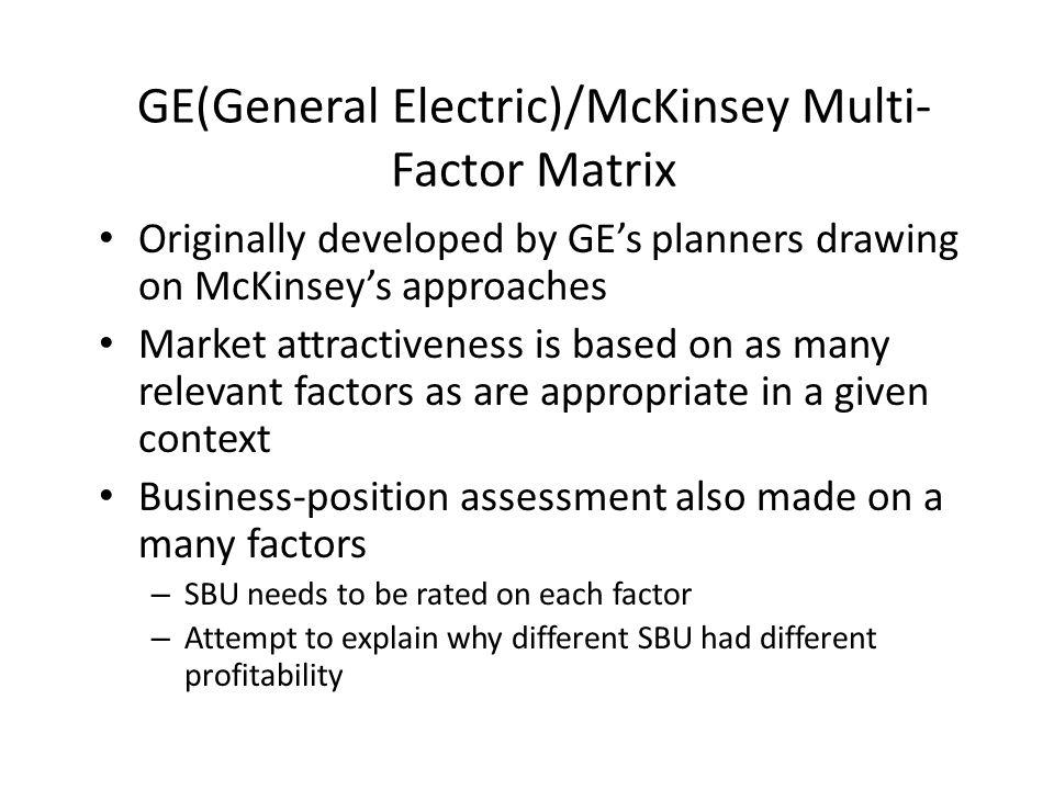 GE(General Electric)/McKinsey Multi-Factor Matrix
