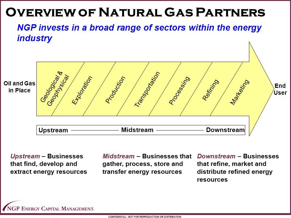 Geological & Geophysical