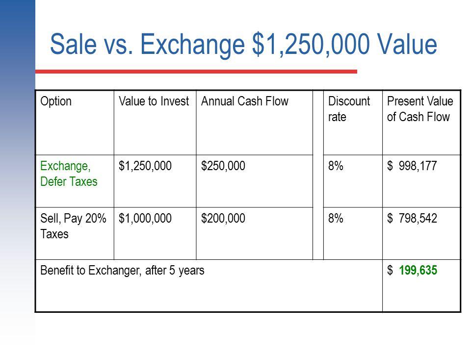 Sale vs. Exchange $1,250,000 Value