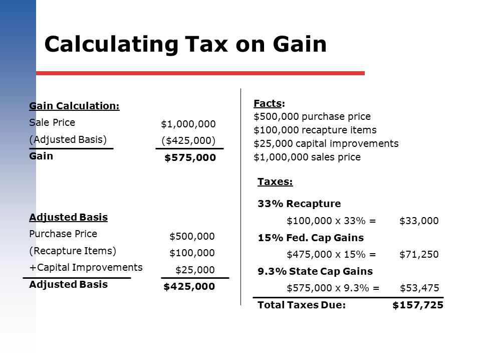 Calculating Tax on Gain