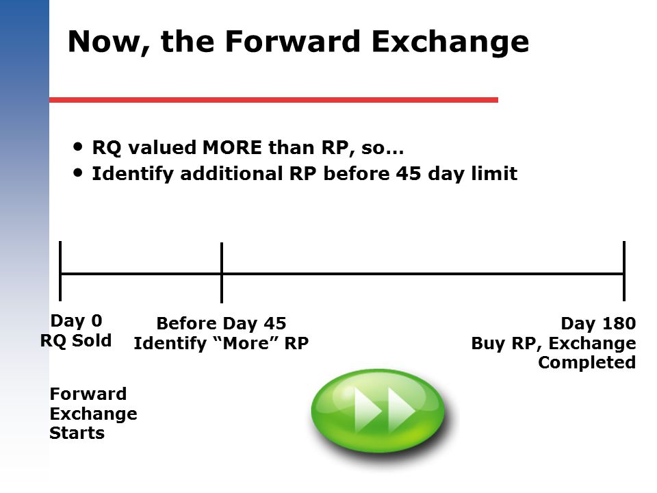 Now, the Forward Exchange