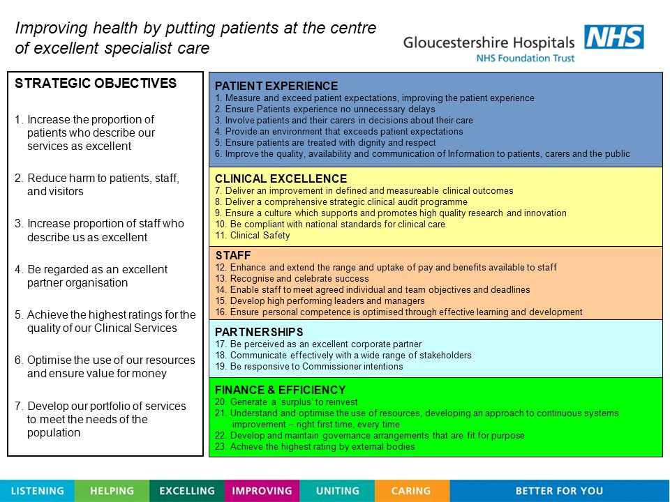 Improving health by putting patients at the centre of excellent specialist care