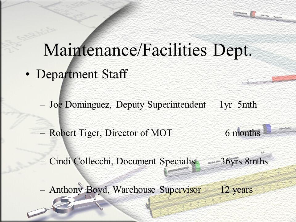 Maintenance/Facilities Dept.
