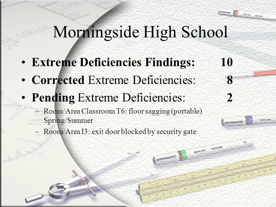 Morningside High School