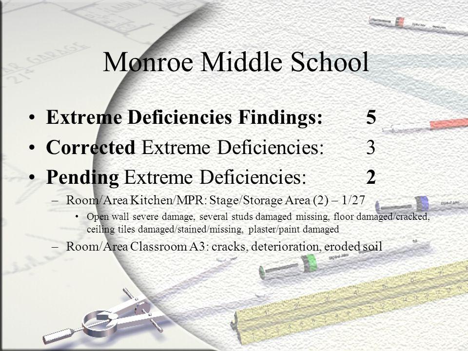 Monroe Middle School Extreme Deficiencies Findings: 5