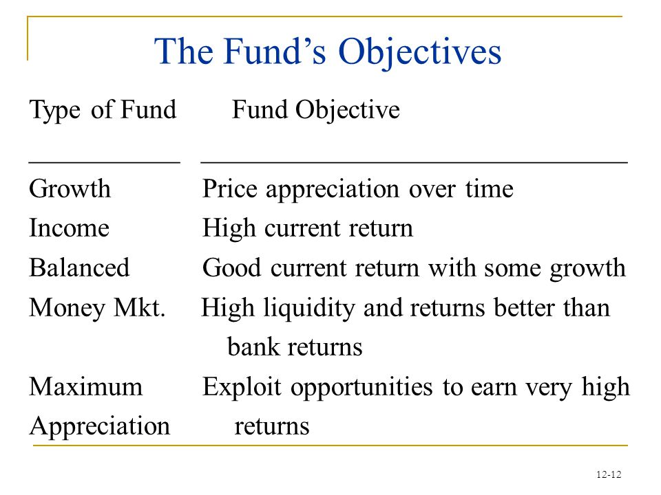 The Fund's Objectives Type of Fund Fund Objective