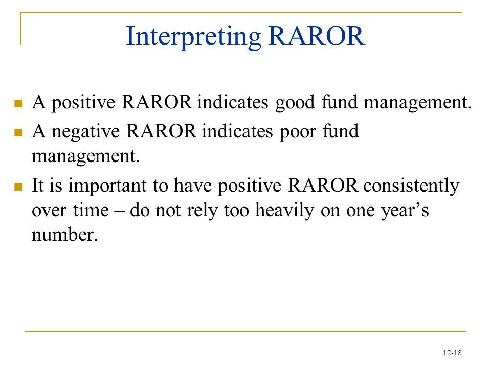 Interpreting RAROR A positive RAROR indicates good fund management.