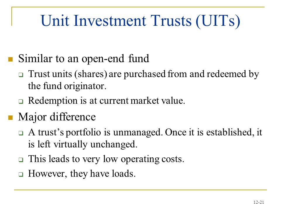 Unit Investment Trusts (UITs)
