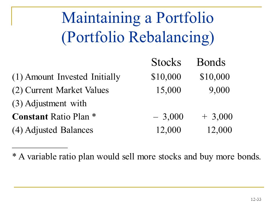 Maintaining a Portfolio (Portfolio Rebalancing)
