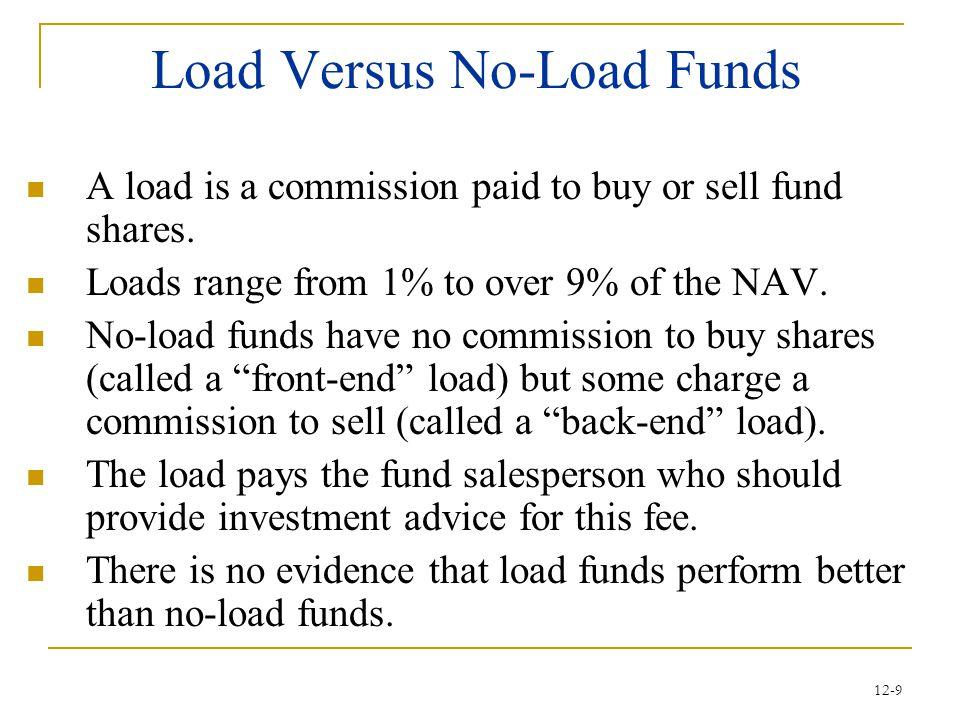 Load Versus No-Load Funds