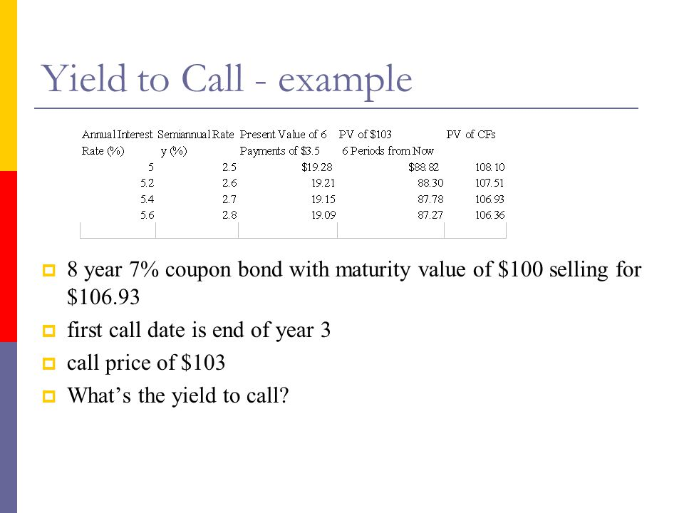 Yield to Call - example 8 year 7% coupon bond with maturity value of $100 selling for $106.93. first call date is end of year 3.