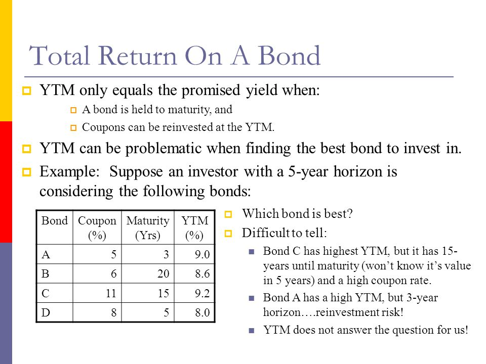 Total Return On A Bond YTM only equals the promised yield when:
