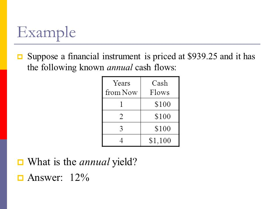 Example What is the annual yield Answer: 12%