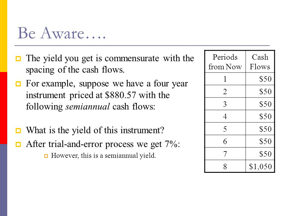 Be Aware…. The yield you get is commensurate with the spacing of the cash flows.