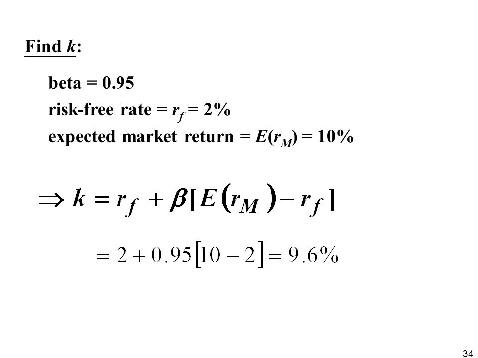 Find k: beta = 0.95 risk-free rate = rf = 2% expected market return = E(rM) = 10%
