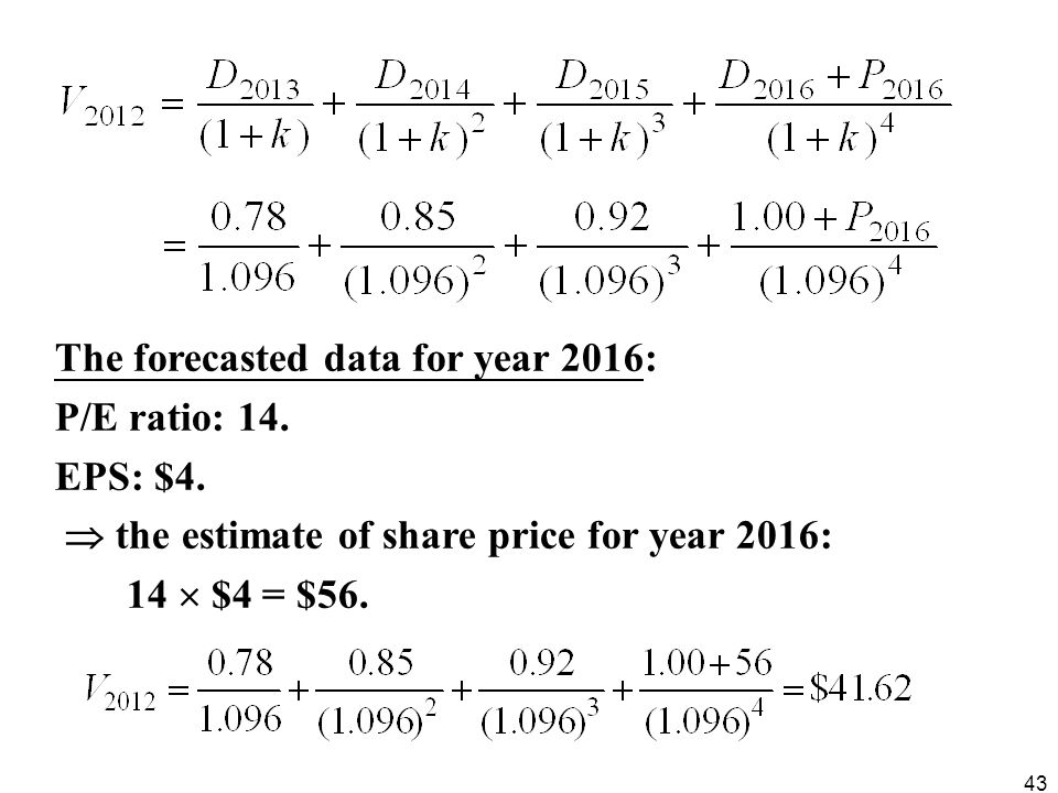 The forecasted data for year 2016: