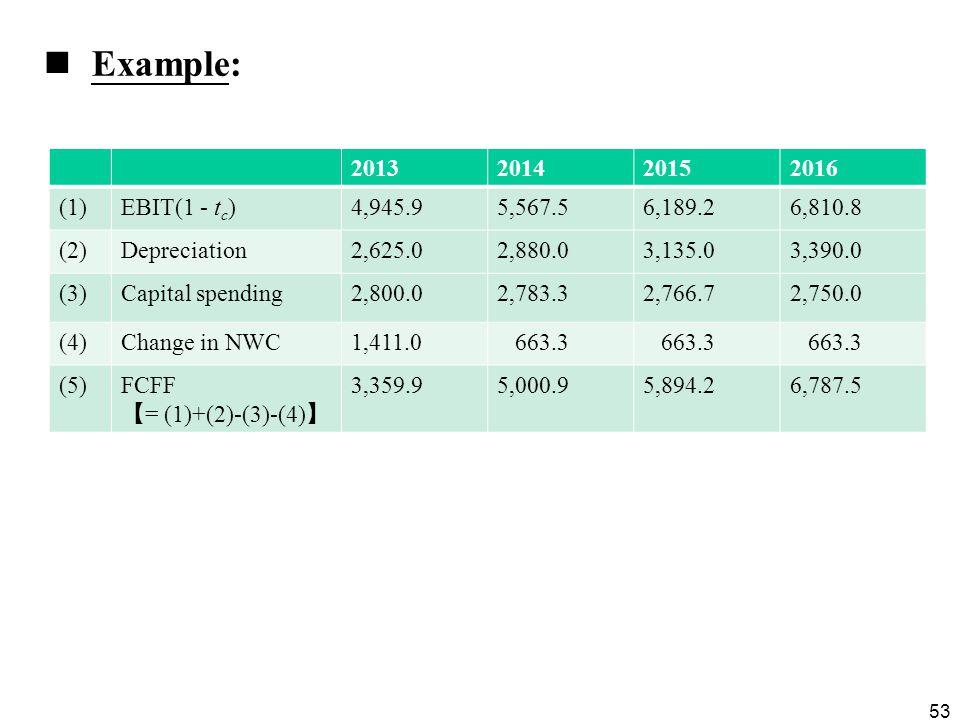 Example: 2013. 2014. 2015. 2016. (1) EBIT(1 - tc) 4,945.9. 5,567.5. 6,189.2. 6,810.8. (2)