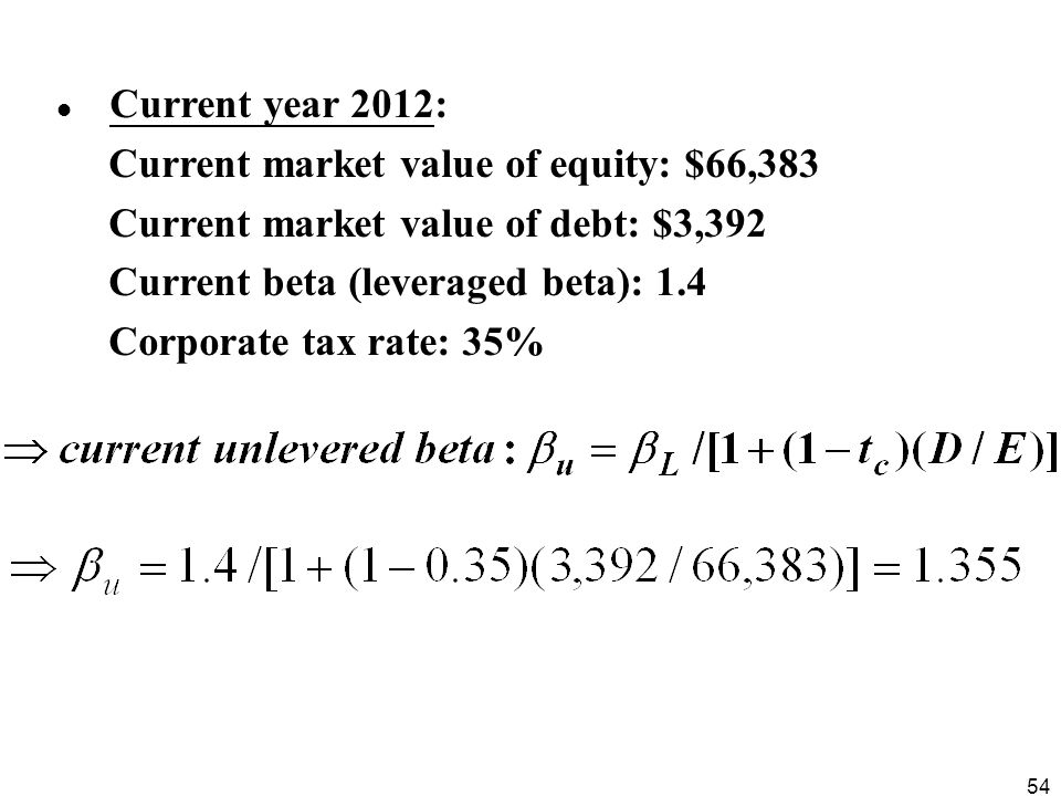 Current year 2012: Current market value of equity: $66,383. Current market value of debt: $3,392. Current beta (leveraged beta): 1.4.
