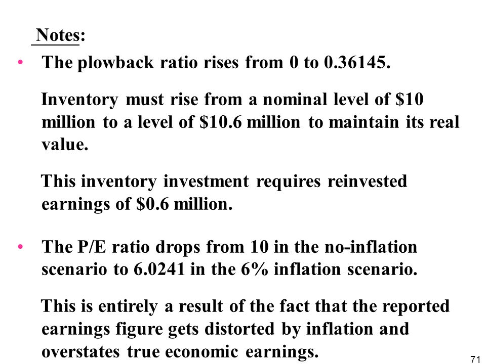 Notes: The plowback ratio rises from 0 to 0.36145.