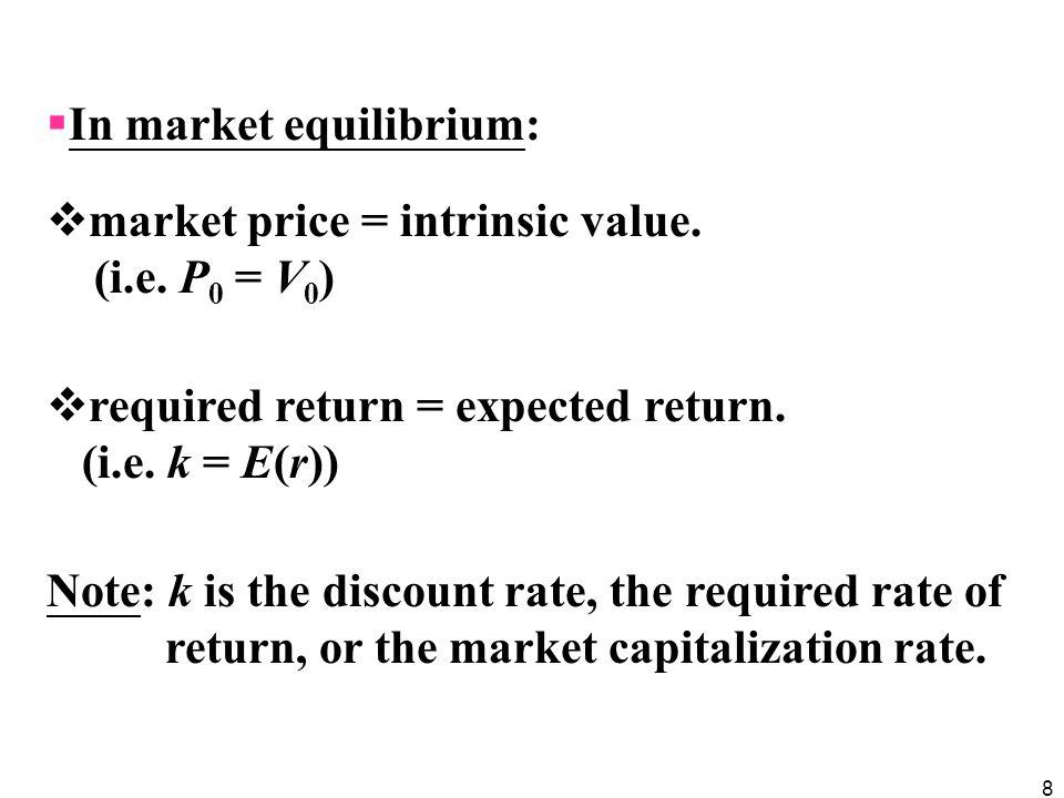 In market equilibrium: