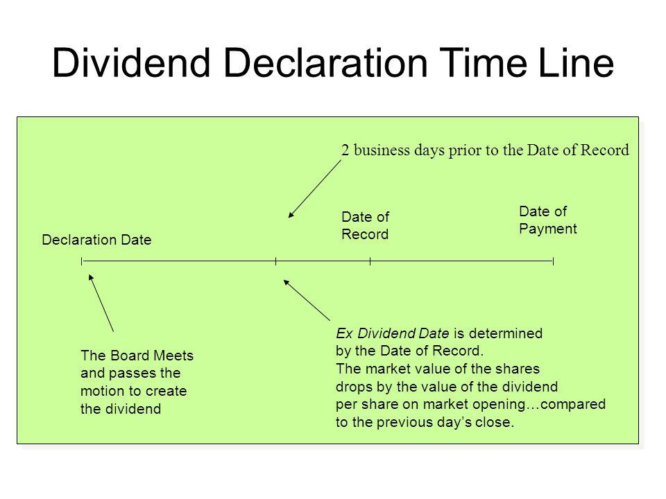 Dividend Declaration Time Line