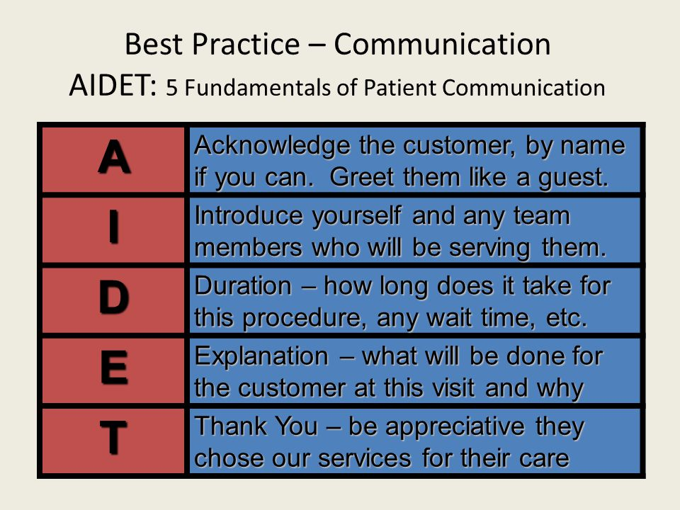 Best Practice – Communication AIDET: 5 Fundamentals of Patient Communication