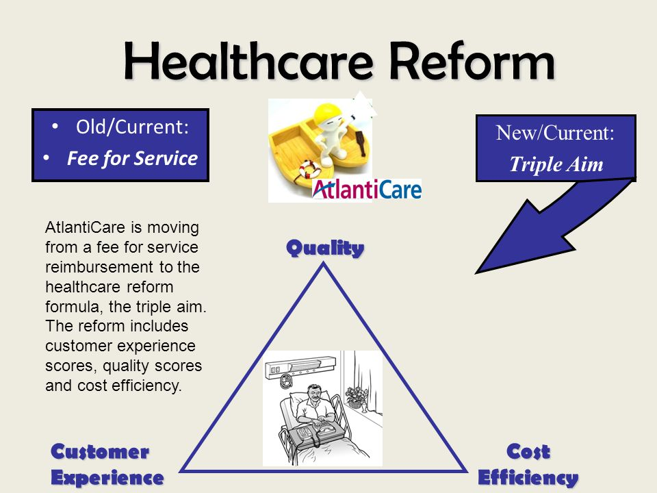 Healthcare Reform Old/Current: Fee for Service New/Current: Triple Aim