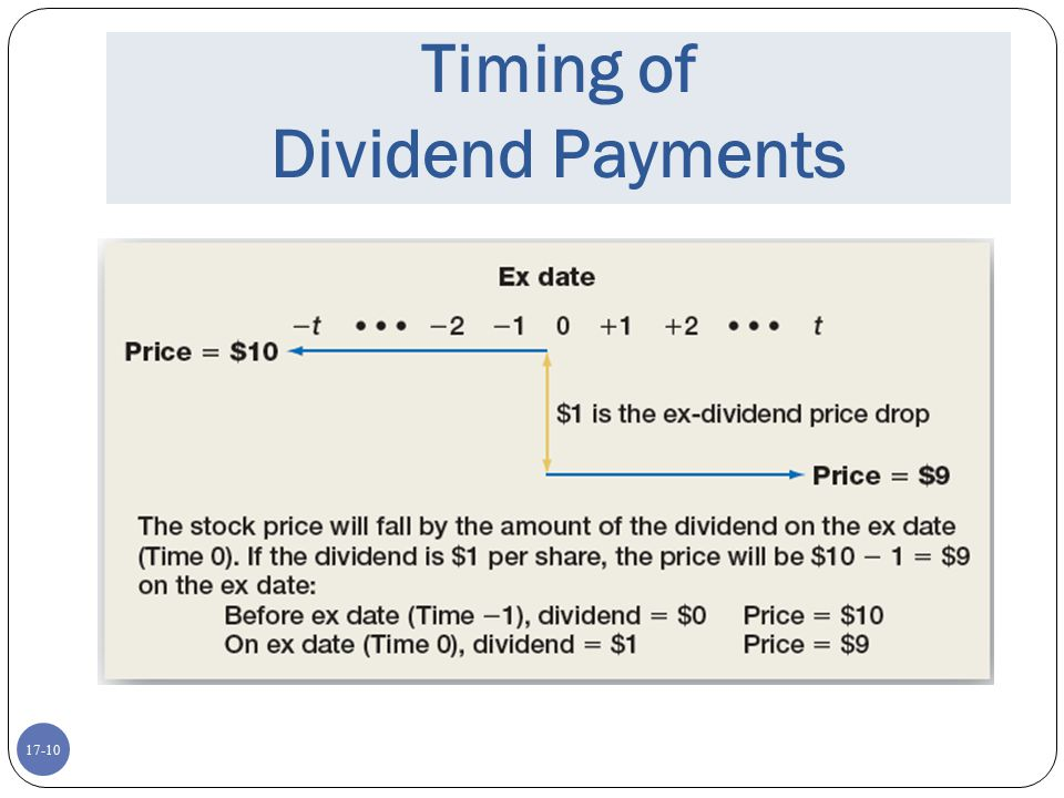 Timing of Dividend Payments